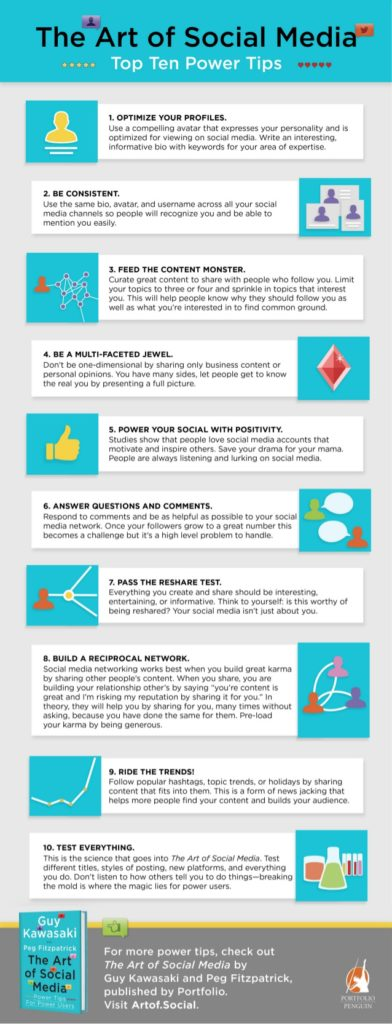 the-art-of-social-media-infographic-1-638